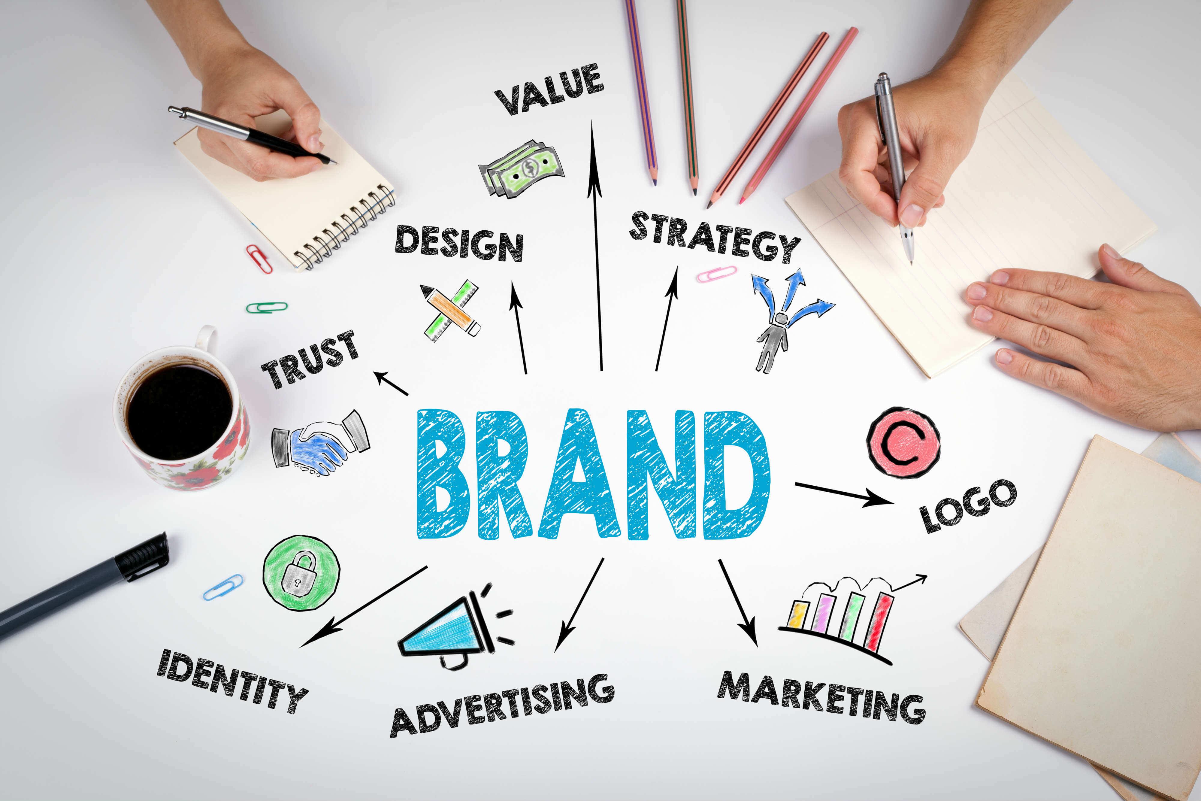 Branding Agency Philippines